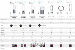 Dyson Pure Cool Link Tower Purifier Wh/Sv- Refurbished